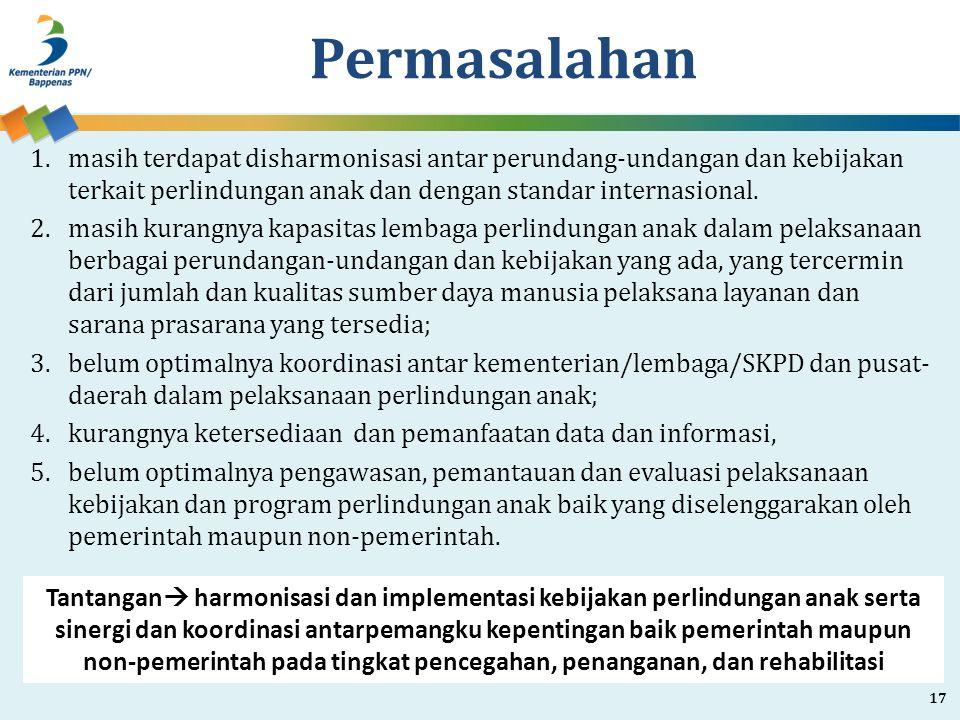 Permasalahan masih terdapat disharmonisasi antar perundang-undangan dan kebijakan terkait perlindungan anak dan dengan standar internasional.