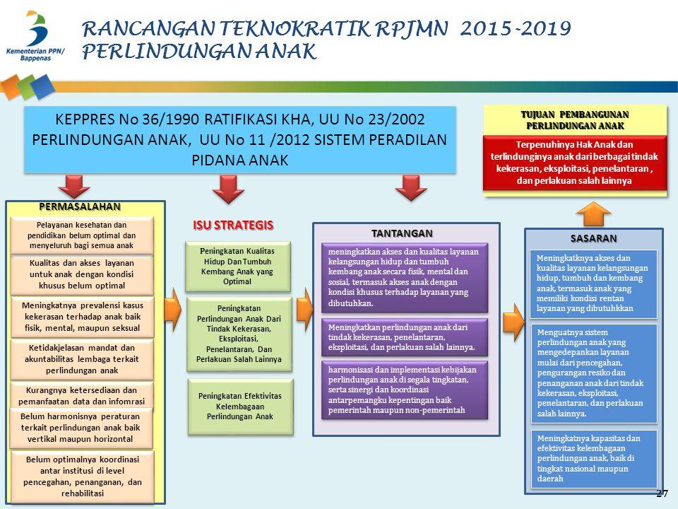 RANCANGAN TEKNOKRATIK RPJMN 2015-2019 PERLINDUNGAN ANAK