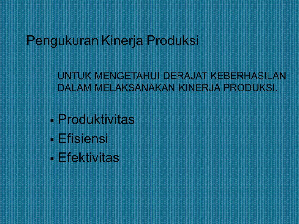 Produktivitas Efisiensi Efektivitas
