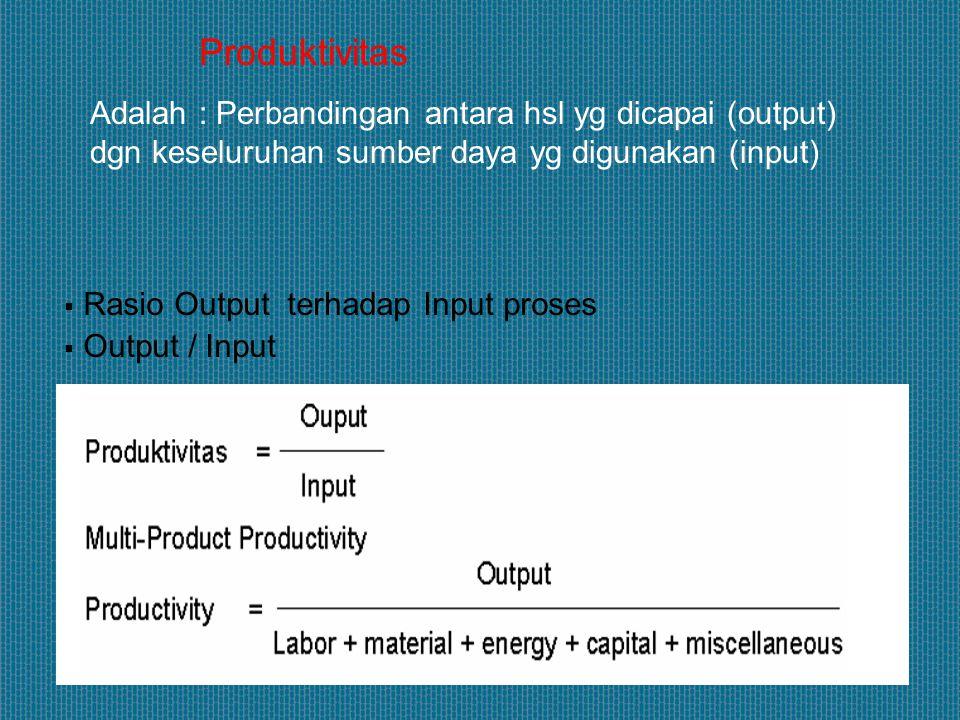 Rasio Output terhadap Input proses Output / Input