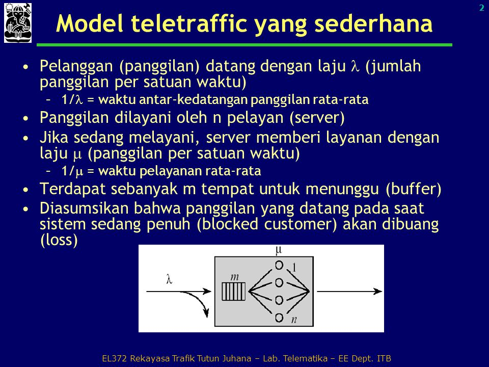 Model teletraffic yang sederhana