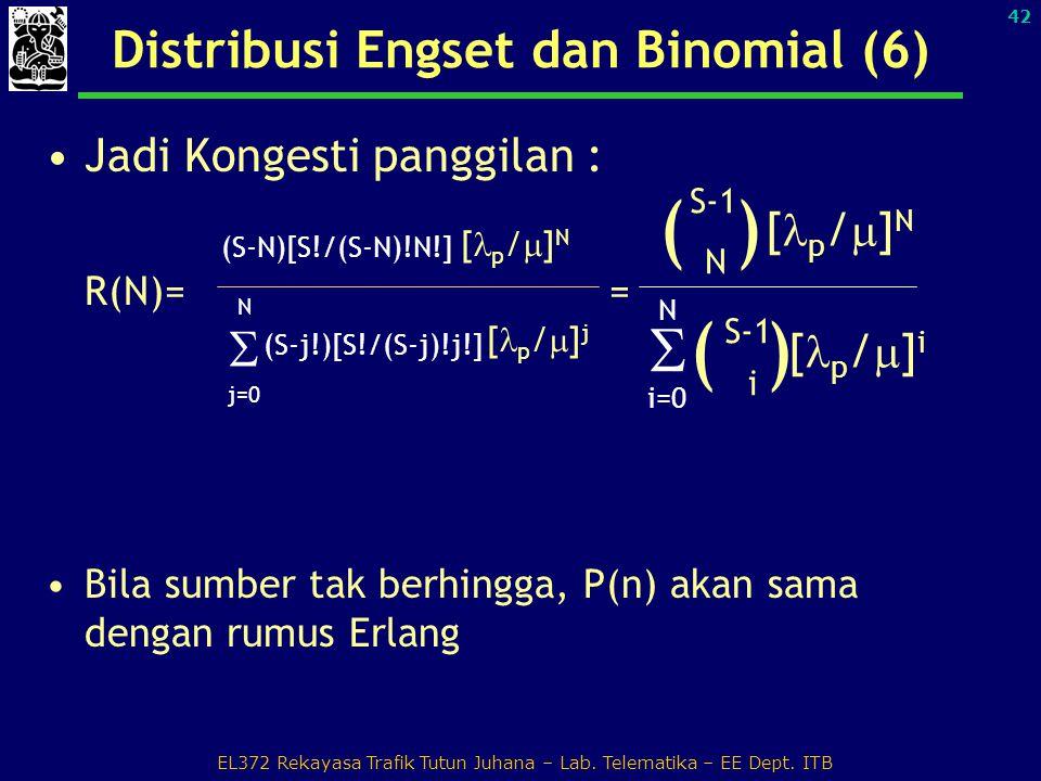 Distribusi Engset dan Binomial (6)