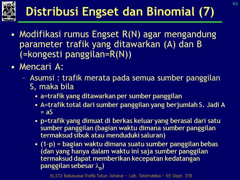 Distribusi Engset dan Binomial (7)