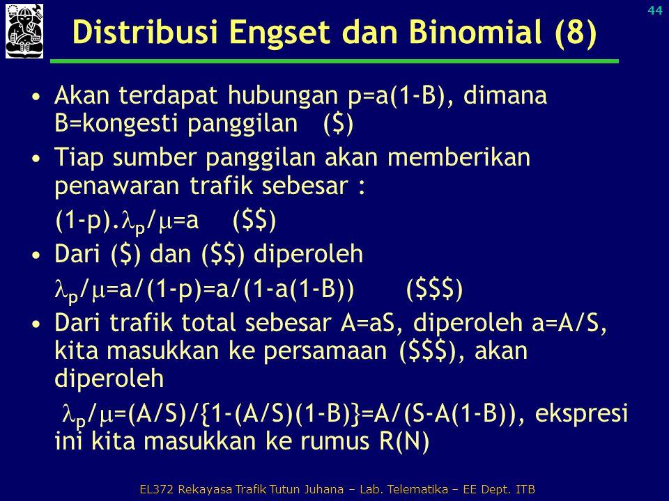Distribusi Engset dan Binomial (8)