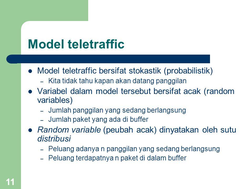 Model teletraffic Model teletraffic bersifat stokastik (probabilistik)