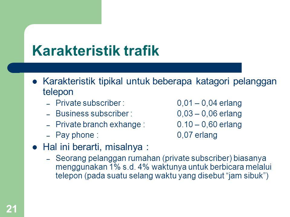 Karakteristik trafik Karakteristik tipikal untuk beberapa katagori pelanggan telepon. Private subscriber : 0,01 – 0,04 erlang.