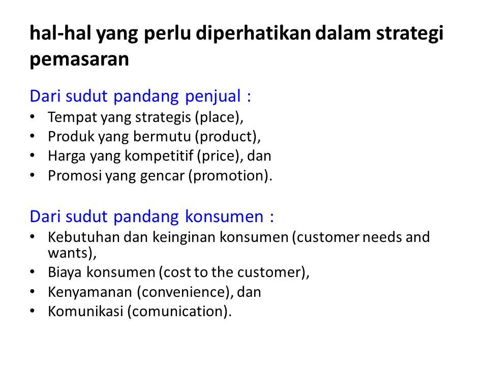 hal-hal yang perlu diperhatikan dalam strategi pemasaran