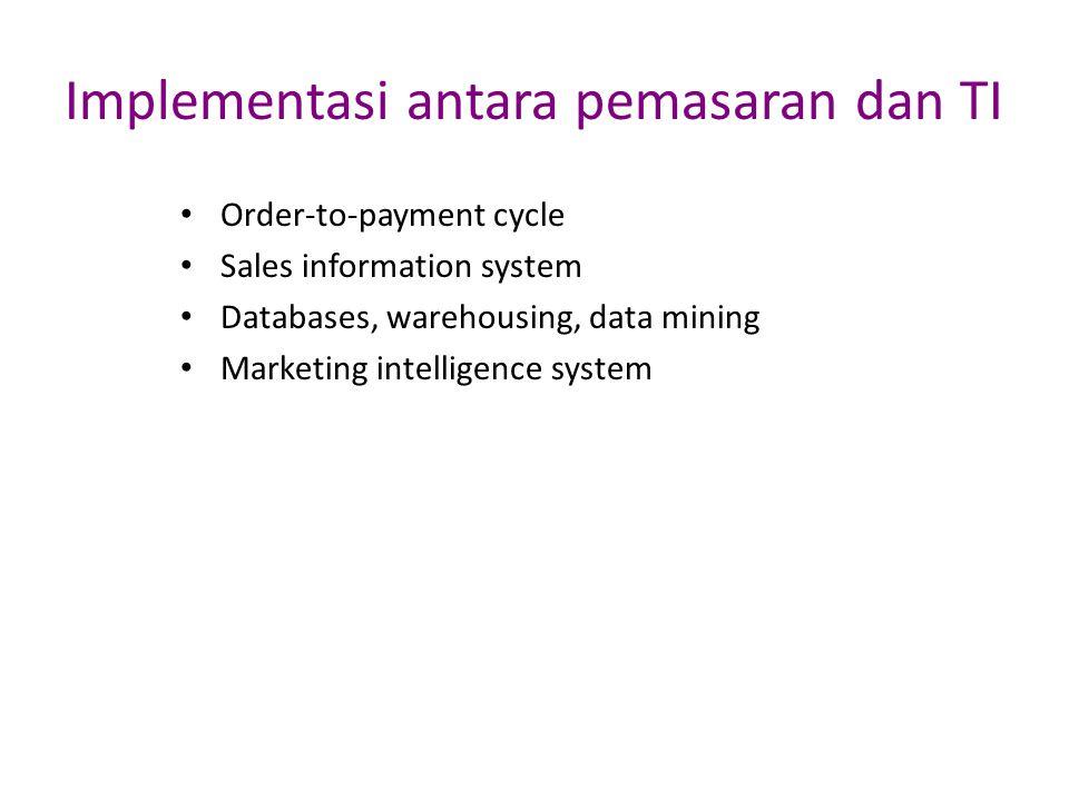 Implementasi antara pemasaran dan TI