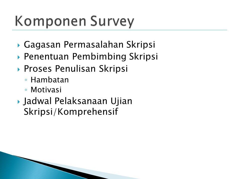 Komponen Survey Gagasan Permasalahan Skripsi