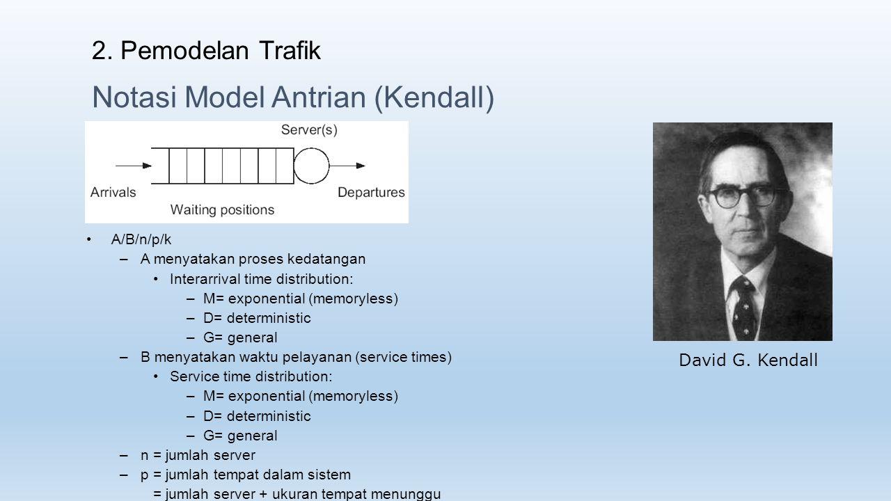 Notasi Model Antrian (Kendall)