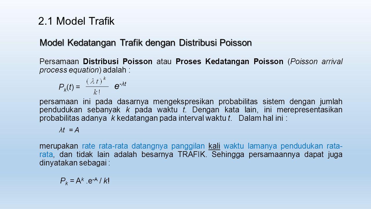 2.1 Model Trafik Model Kedatangan Trafik dengan Distribusi Poisson.
