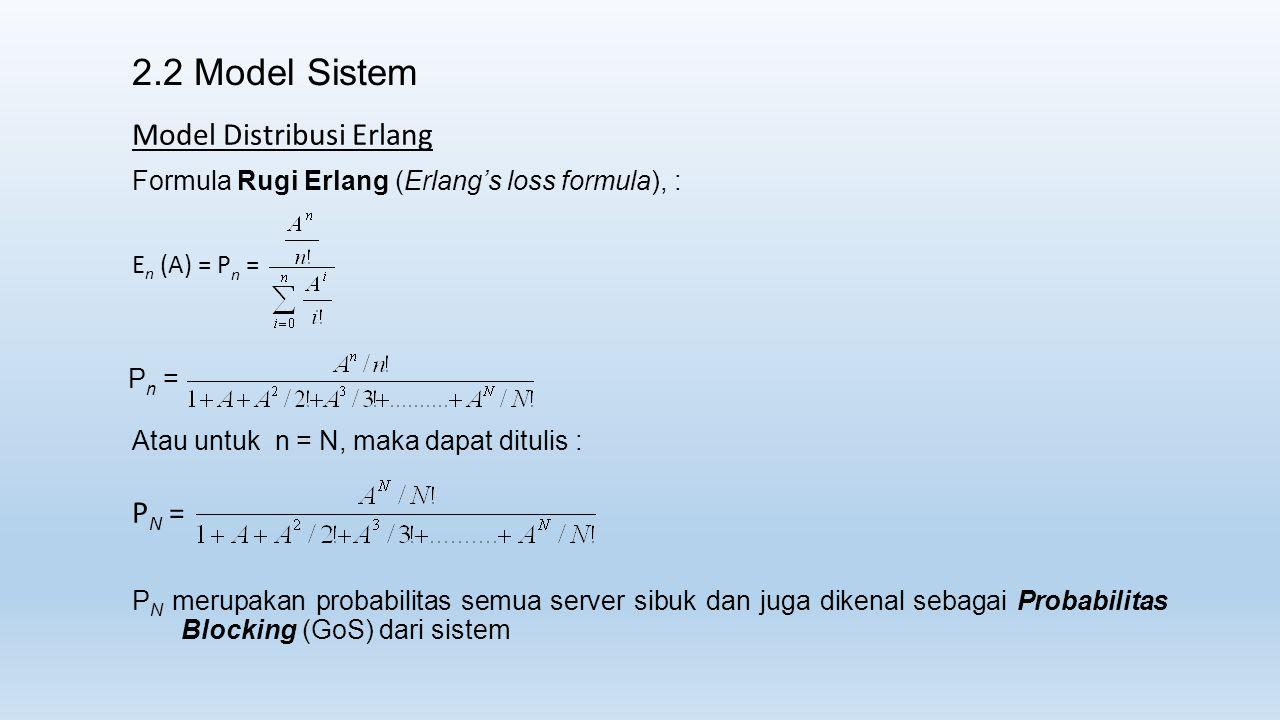 2.2 Model Sistem Model Distribusi Erlang PN =