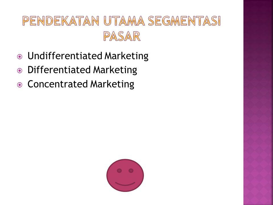 Pendekatan utama segmentasi pasar