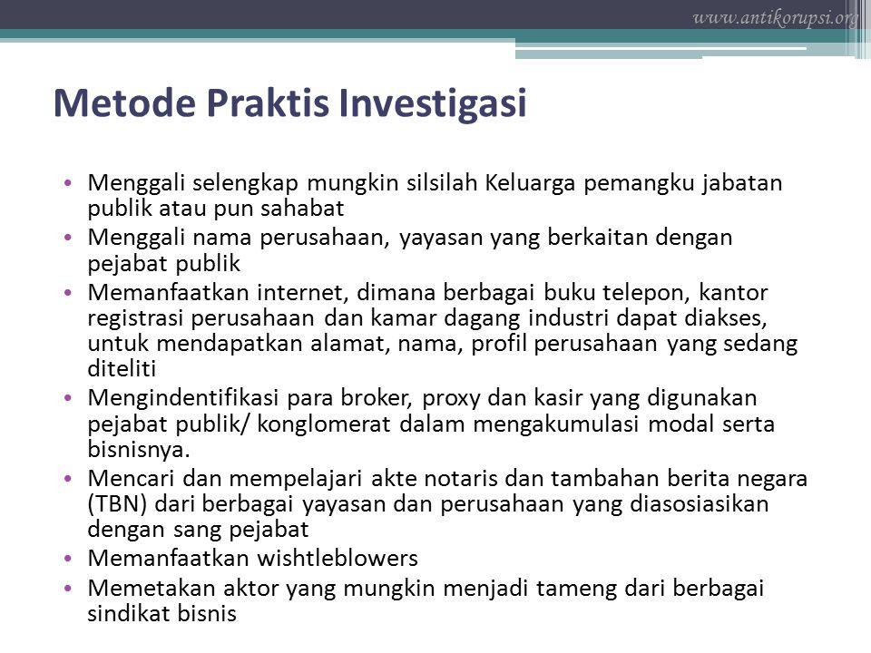 Metode Praktis Investigasi