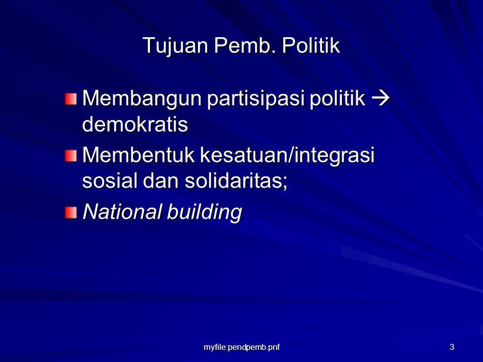 Membangun partisipasi politik  demokratis