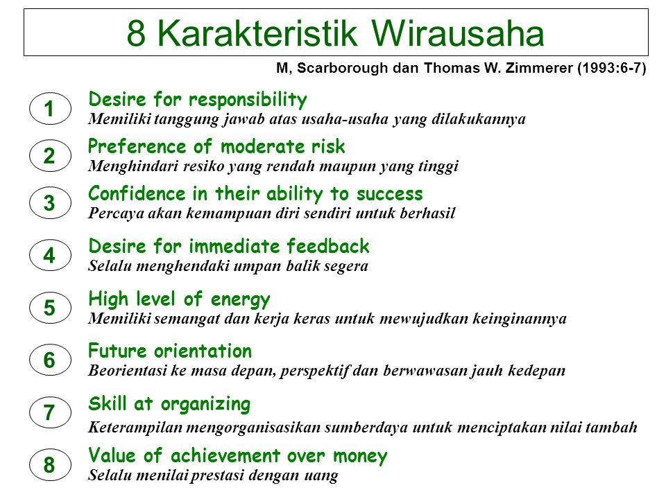 8 Karakteristik Wirausaha