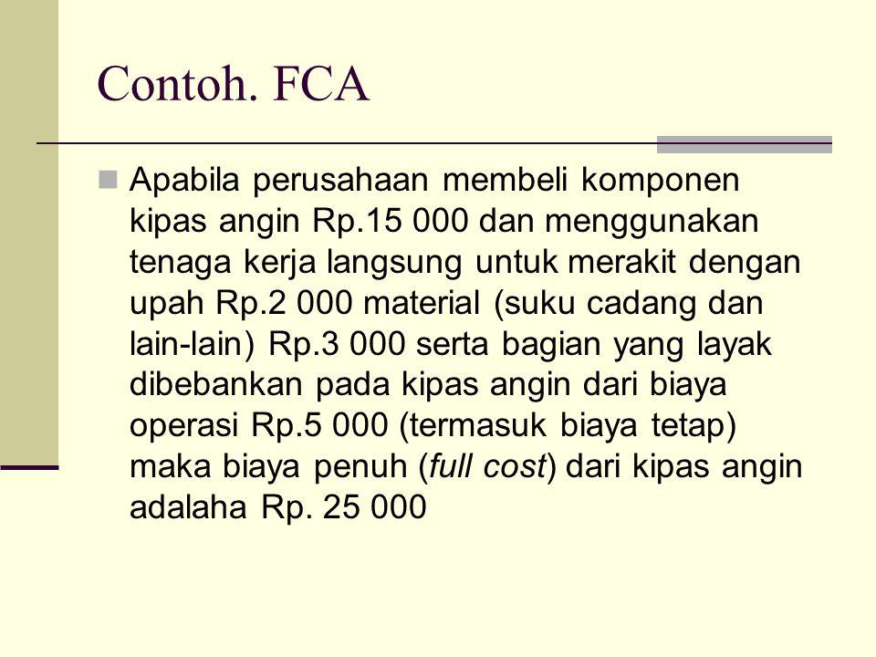 Contoh. FCA