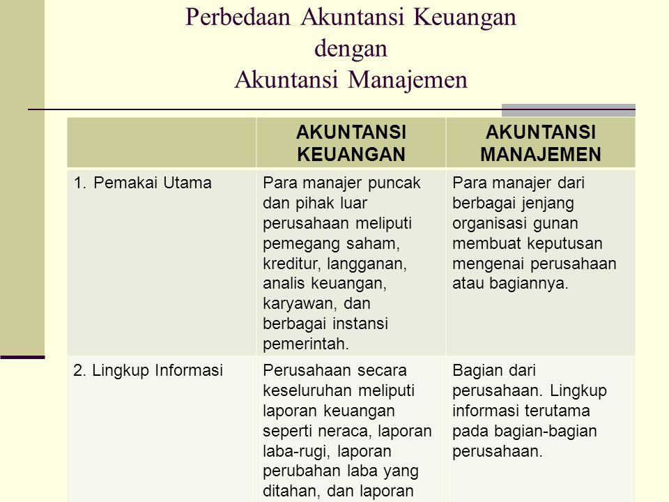 Perbedaan Akuntansi Keuangan dengan Akuntansi Manajemen