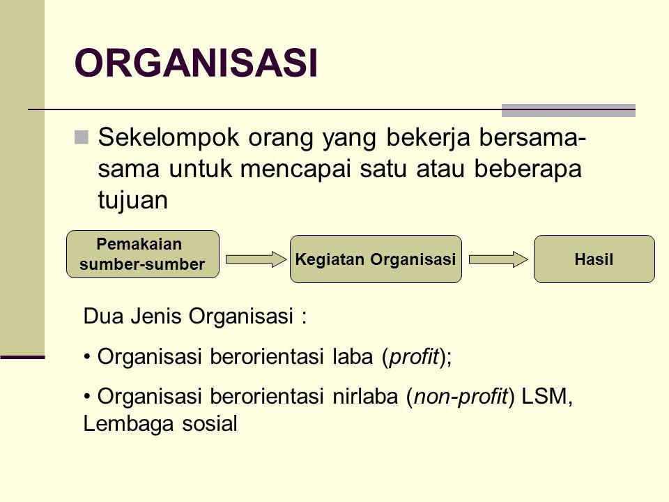 ORGANISASI Sekelompok orang yang bekerja bersama-sama untuk mencapai satu atau beberapa tujuan. Pemakaian.