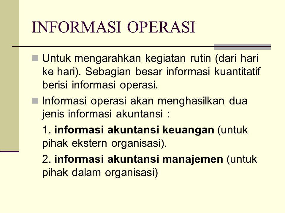 INFORMASI OPERASI Untuk mengarahkan kegiatan rutin (dari hari ke hari). Sebagian besar informasi kuantitatif berisi informasi operasi.