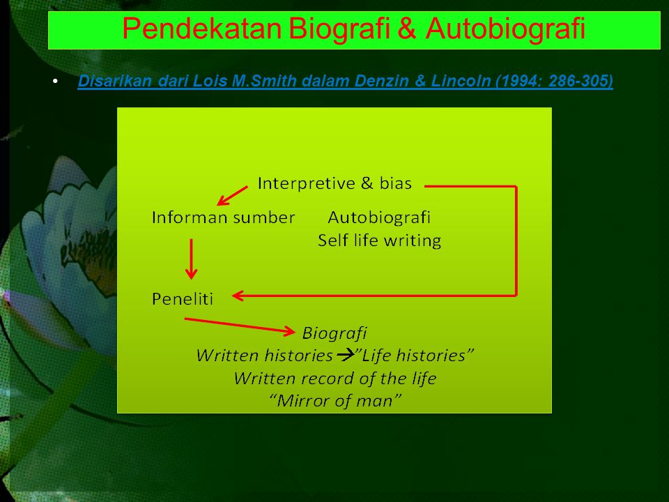 Pendekatan Biografi & Autobiografi