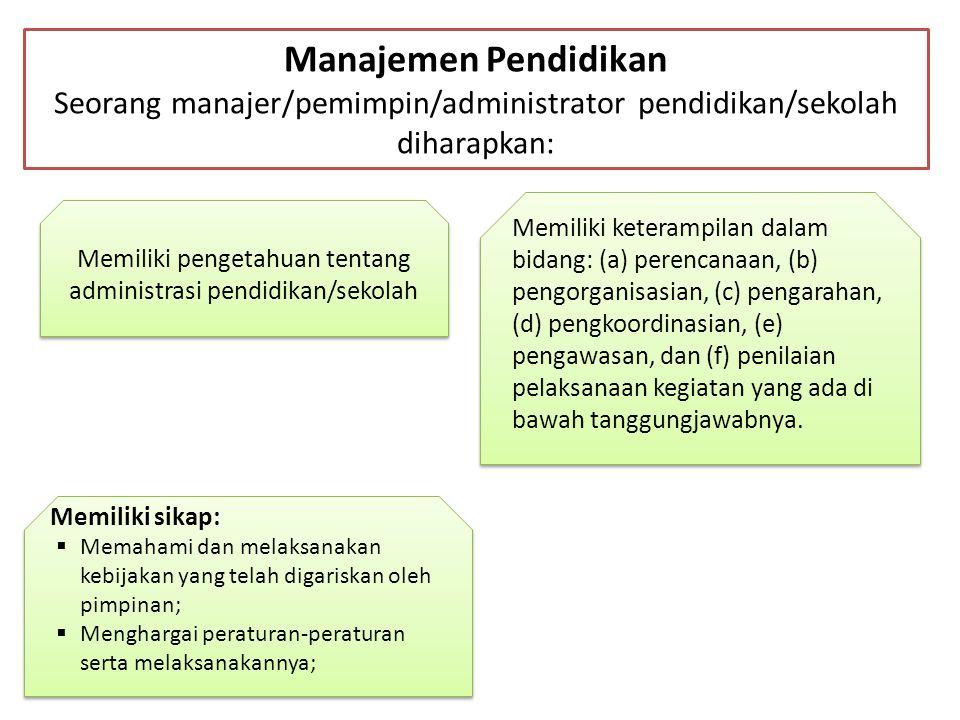 Memiliki pengetahuan tentang administrasi pendidikan/sekolah