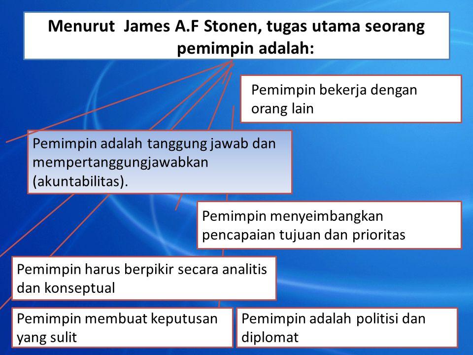 Menurut James A.F Stonen, tugas utama seorang pemimpin adalah: