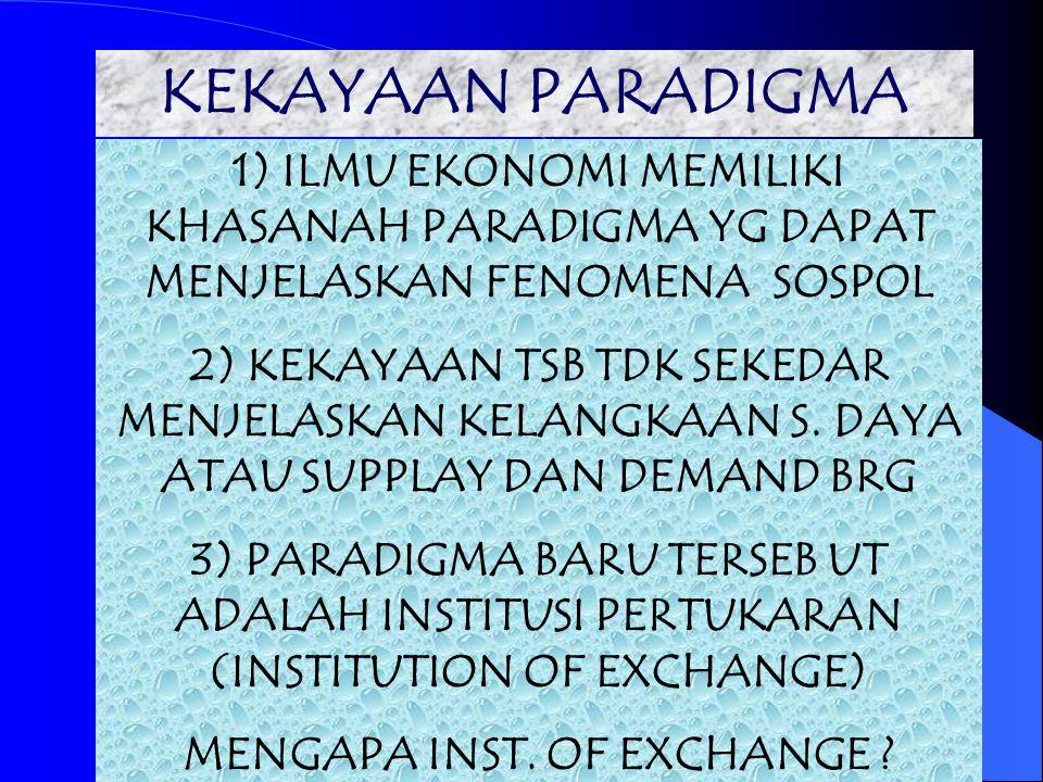 MENGAPA INST. OF EXCHANGE
