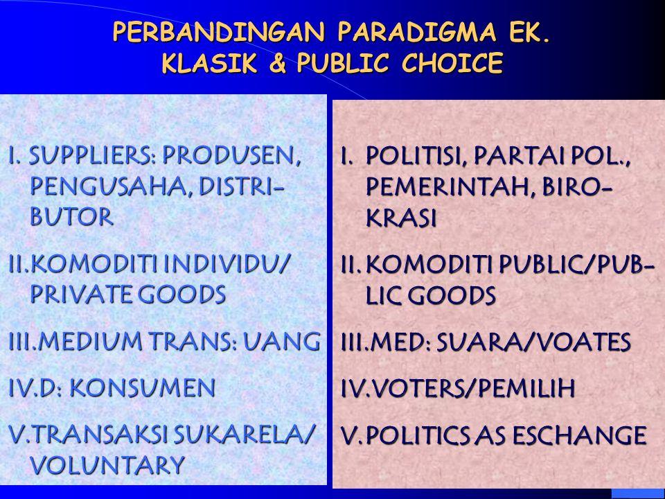 PERBANDINGAN PARADIGMA EK. KLASIK & PUBLIC CHOICE