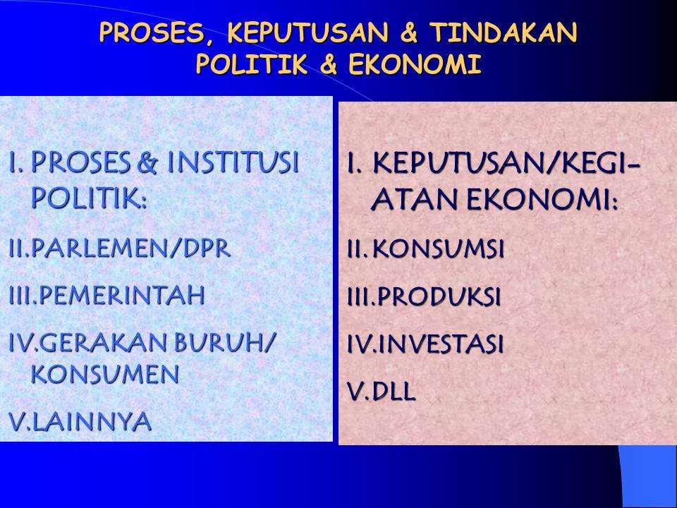 PROSES, KEPUTUSAN & TINDAKAN POLITIK & EKONOMI