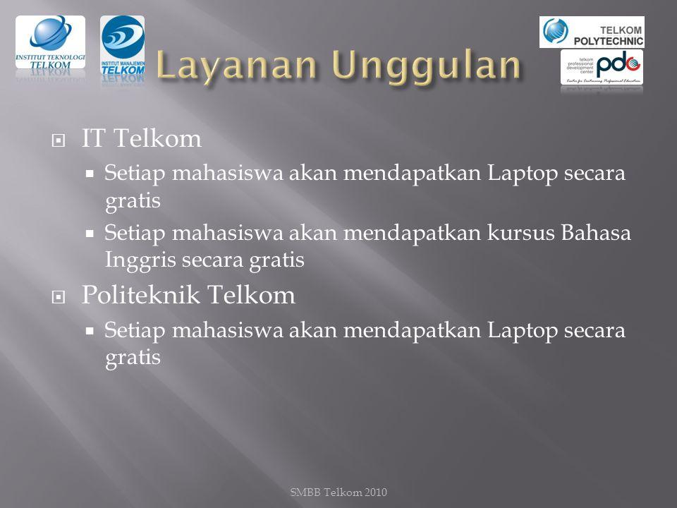 Layanan Unggulan IT Telkom Politeknik Telkom