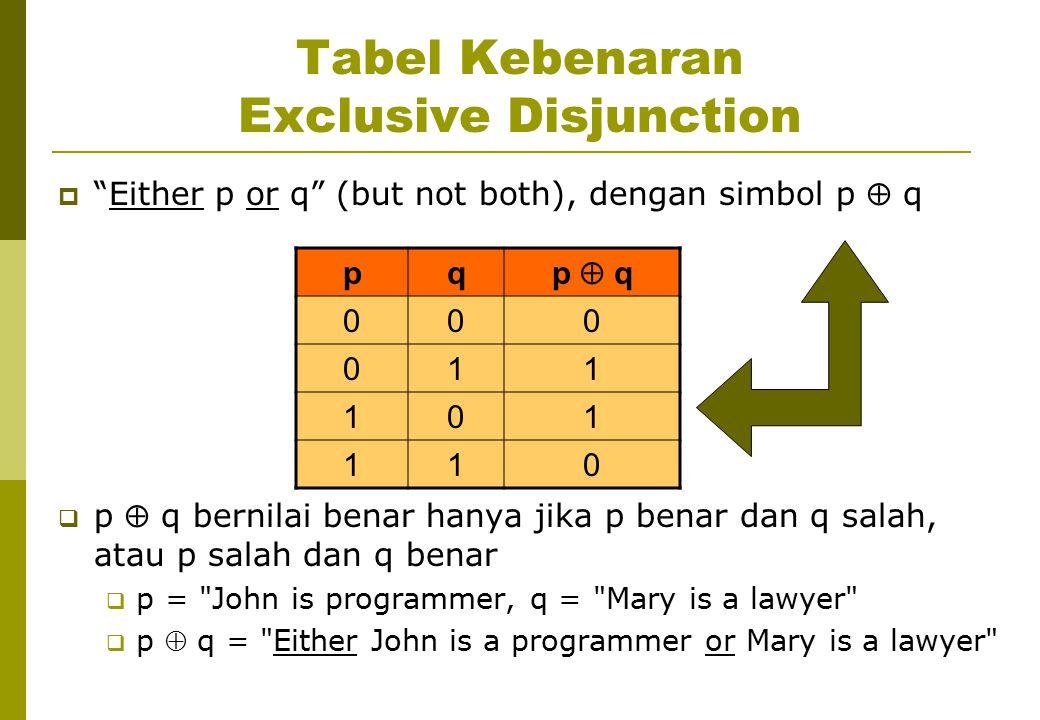 Tabel Kebenaran Exclusive Disjunction