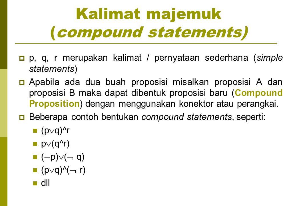 Kalimat majemuk (compound statements)