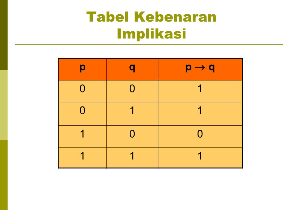Tabel Kebenaran Implikasi
