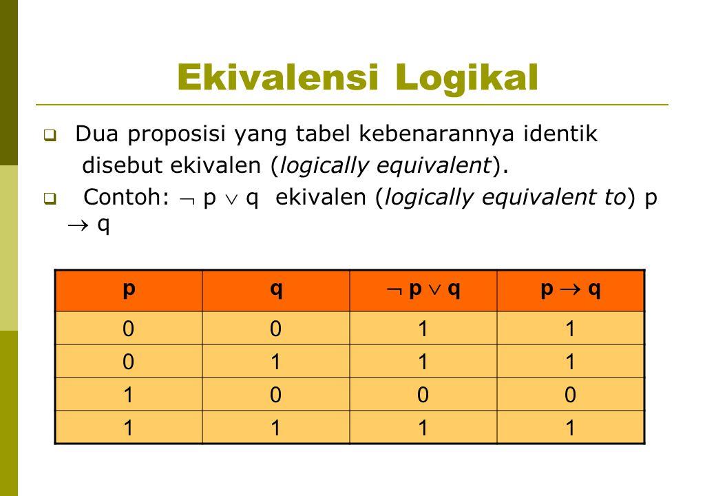 Ekivalensi Logikal Dua proposisi yang tabel kebenarannya identik