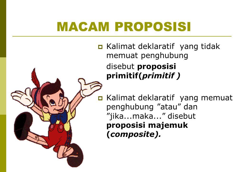 MACAM PROPOSISI Kalimat deklaratif yang tidak memuat penghubung