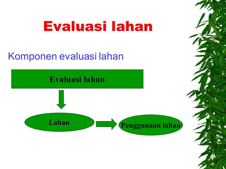 Evaluasi lahan Komponen evaluasi lahan Evaluasi lahan Lahan
