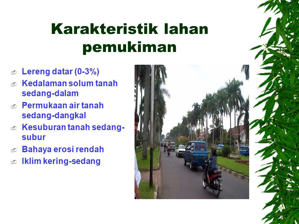 Karakteristik lahan pemukiman