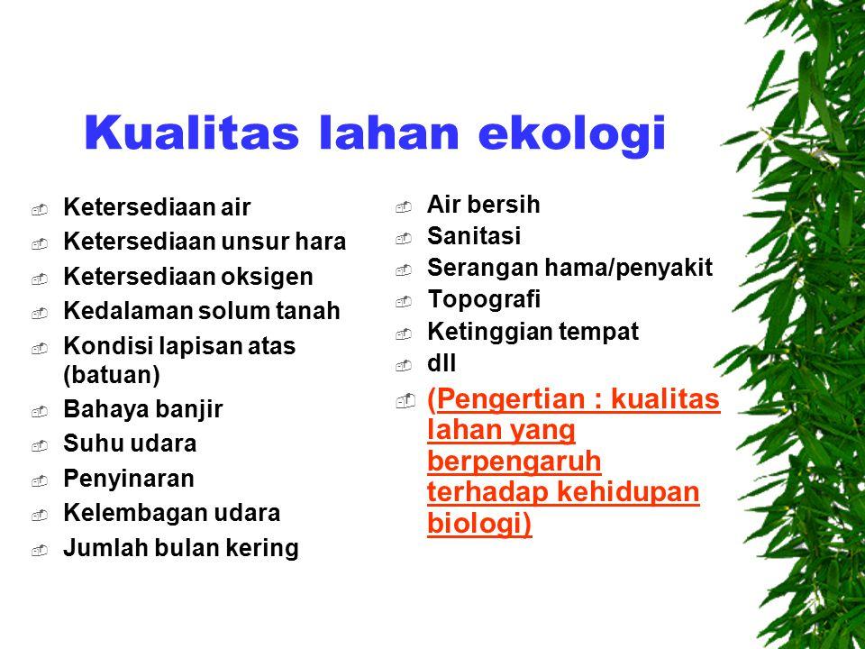 Kualitas lahan ekologi