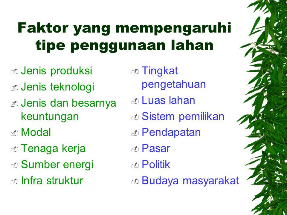 Faktor yang mempengaruhi tipe penggunaan lahan