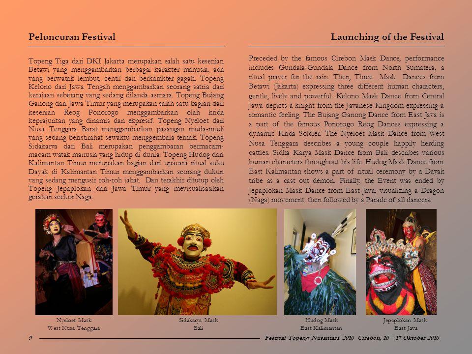 Hudog Mask East Kalimantan