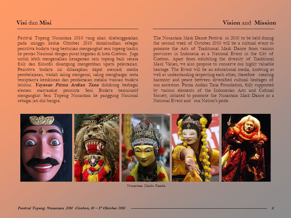 Nusantara Masks Parade