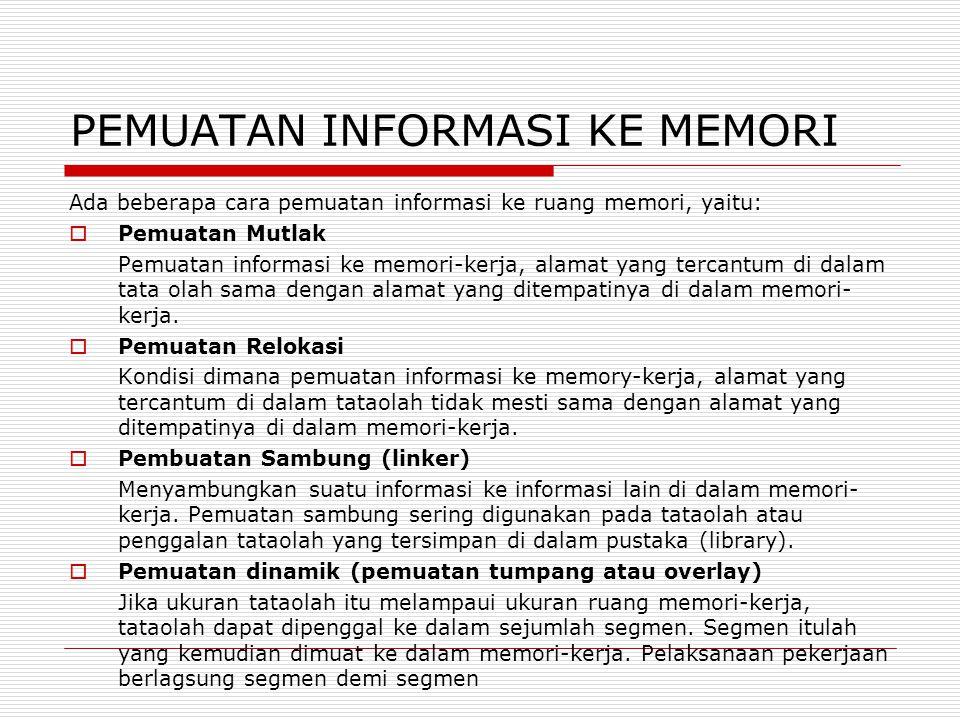 Sistem Operasi: Pemuatan Informasi ke dalam Memori | Tugas SO 3