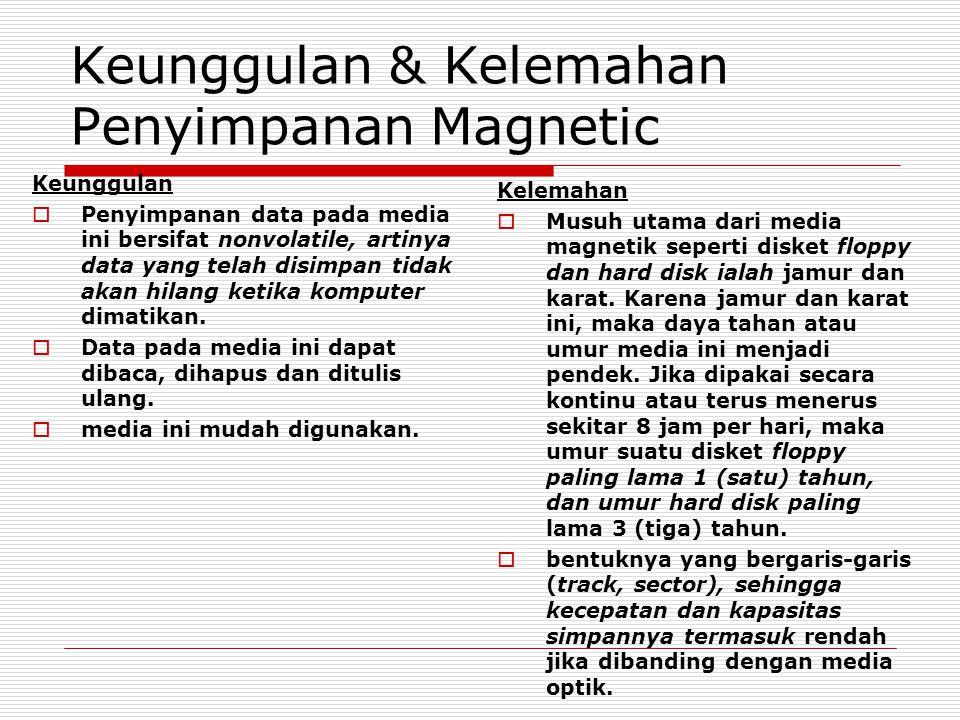 Keunggulan & Kelemahan Penyimpanan Magnetic