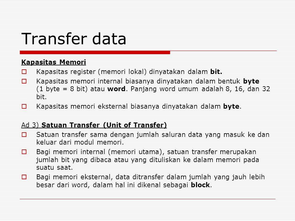 Transfer data Kapasitas Memori