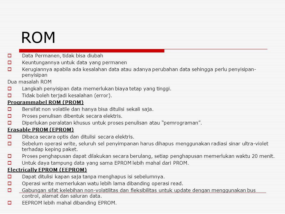 ROM Data Permanen, tidak bisa diubah