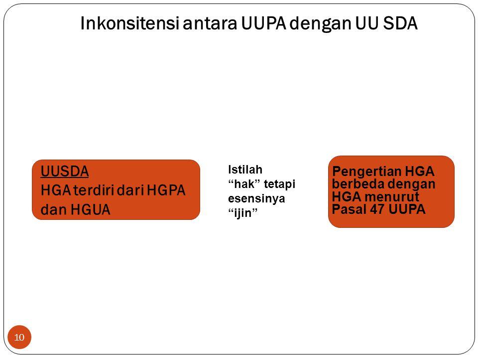 Inkonsitensi antara UUPA dengan UU SDA