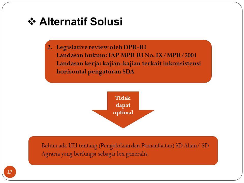 Alternatif Solusi Legislative review oleh DPR-RI