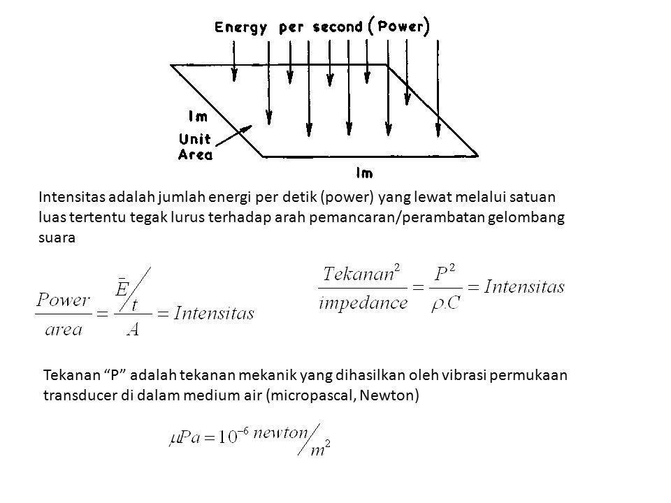 Intensitas adalah jumlah energi per detik (power) yang lewat melalui satuan luas tertentu tegak lurus terhadap arah pemancaran/perambatan gelombang suara