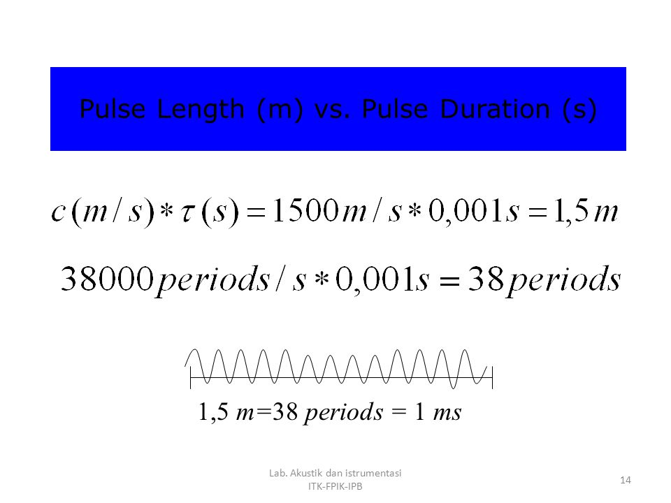 Pulse Length (m) vs. Pulse Duration (s)